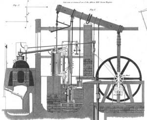 Načrt parnega stroja
